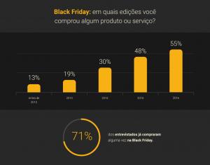 Black Friday - comece agora